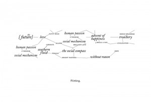 "© Paul Chan, 2001, ""Alternumerics [Maps for the Future I (Flirting)]"".  Screenprint, 30"" x 44"".  Not available."